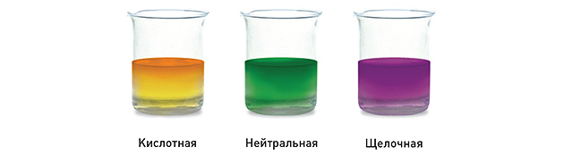 test-ph